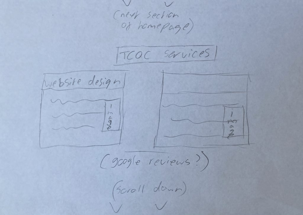 To show draft drawings of TCQC's homepage design